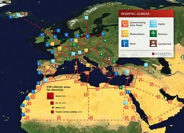 Supergrid für das Projekt DESERTEC
