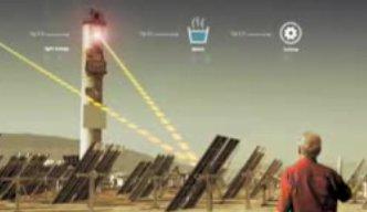 Funktionsweise der Funktionsweise der thermischen Solarenergieproduktion